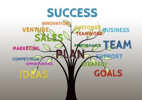 entrepreneurial muscles.jpg
