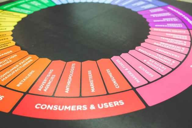 marketing-consumer